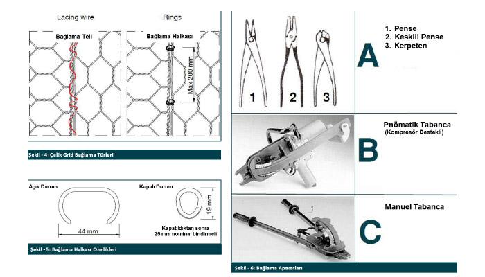 gabion-teknik-özellikleri-5