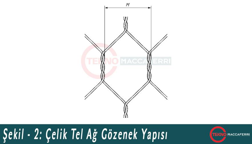 gabion-teknik-özellikleri-2